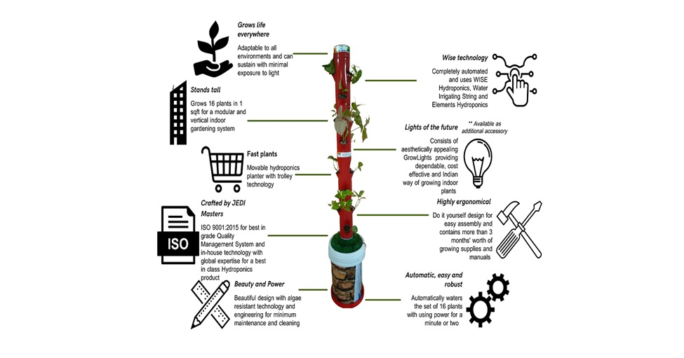"""Bucolic Kailash launches """"Tree of Wisdom – Elegante Pro"""", a much-awaited vertical hydroponic gardening system"""
